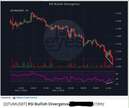 Alert RSI Bullish Divergence