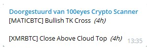 100eyes crypto scanner alert Ichimocu TK cross