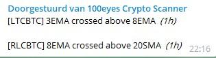 Alerts 100eyes - EMA-crosses