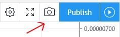 Hoe maak je een screenshot op Tradingview?