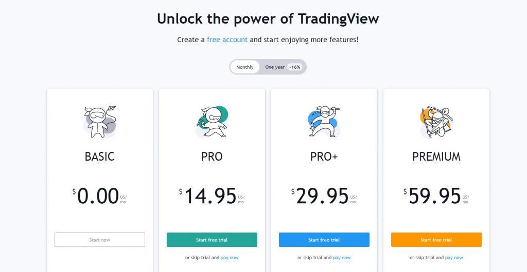 Account maken op Tradingview